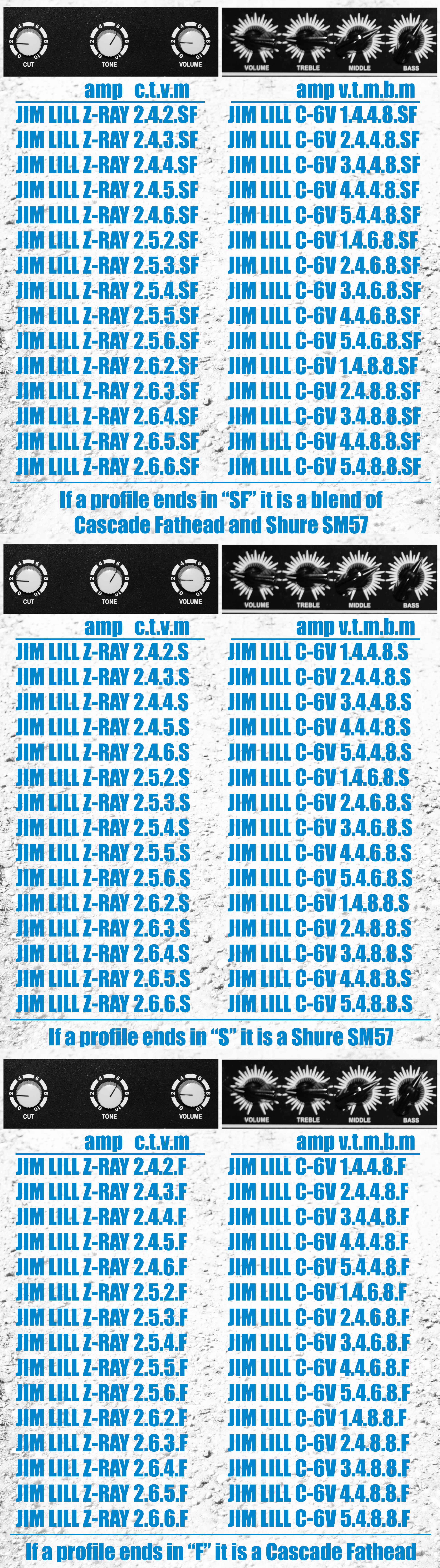 Jim Lill's Official Country Kemper Profiles